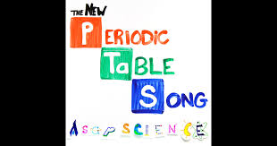 9 THE NEW PERIODIC TABLE SONG ASAPSCIENCE DOWNLOAD, TABLE NEW ...