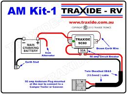 30 amp plug wiring diagram facbooik com 30 Amp Rv Wiring Diagram 50 amp rv plug wiring diagram facbooik wiring diagram 30 amp rv plug