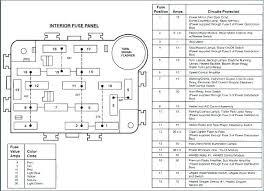 2004 ford explorer interior parts diagram to create amazing 2004 ford explorer interior parts diagram as well as ford explorer fuse box diagram panel need