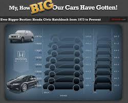 Expanding Auto Infographics Car Size Chart