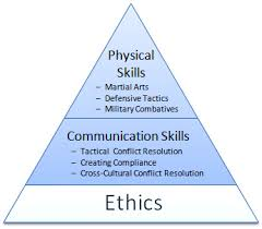 ethics resolution group international