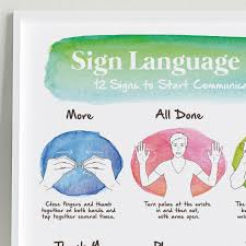Asl Sign Chart Baby Sign Language Wall Decor Sign Language Chart With 12