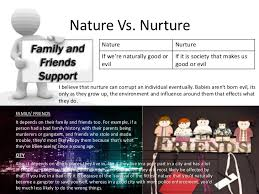 human nature powerpoint final assesment  nature