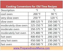 Gas Oven Temperature Conversion Chart Conversion Oven Kumpulanagenpoker Co
