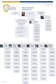 26 Hand Picked General Mills Organizational Structure Chart