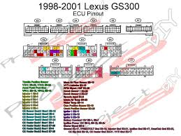 is300 ecu wiring diagram is300 image wiring diagram ecu pinout values club lexus forums on is300 ecu wiring diagram