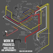 1994 club car 36 volt wiring diagram wiring diagram libraries 1994 club car 36 volt wiring diagram