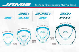 Jamis Push 26 Wheels In 2017 Line Of Plus Size Bikes