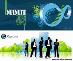 Cognizant New Jersey Cognizant Job Openings For Java J2ee Engineers Be Btech Mca