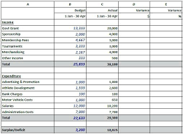 Budget Spreadsheet Expenditure Household Income And Template Free ...
