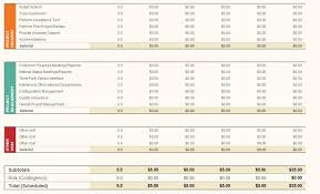 Sales Budgets Templates Project Budget Template Excel Excel Project Budget Template