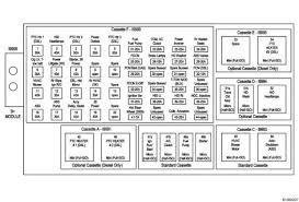 2012 jeep grand cherokee fuse diagram wire center \u2022 2012 jeep grand cherokee laredo fuse box diagram 2012 jeep grand cherokee fuse box diagram u2010 wiring diagrams instruction rh pcpersia org 2014 jeep