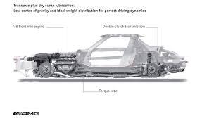 tesla roadster wiring diagram tesla discover your wiring diagram tesla engine diagram