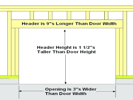 garage door opening size garage door sizes rough opening garage door rough opening measurements garage door