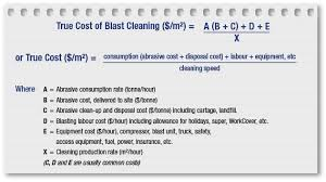 Blastone Tips Is Your Blast Cleaning Cost Effective