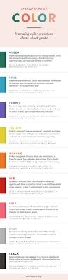 Psychology Of Color For Your Brand