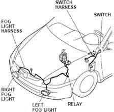 2009 honda fit wiring diagram 2009 free image about wiring on lance cdi ignition wiring diagram