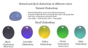 Natural And Dyed Chalcedony Color Chart Wholesale