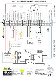 wiring diagram for generac generator wire center \u2022 onan generator wiring schematic generac ats wiring diagram download wiring diagram sample rh faceitsalon com installation manual for generac generators wiring diagram for generac generator