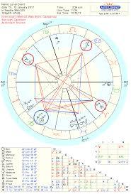 Full Moon Astrology Chart For Jan 2017 Seattle Astrology