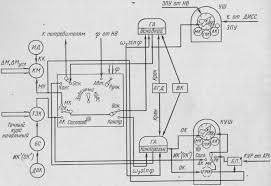 Курсовая система типа ткс п Курсовая система типа ткс п
