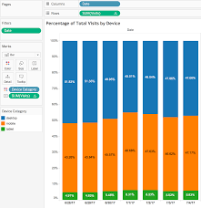 How To Create A Stacked Bar Chart That Adds Up To 100 In