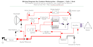 simple motorcycle wiring diagram for choppers and cafe racers Simple Wiring Schematic when working on your existing wiring simple wiring schematics for 1988 celica gts