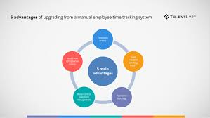 Employee Time 5 Advantages Of Upgrading From A Manual Employee Time
