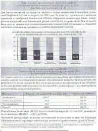 Дипломная работа Организация кредитования физических лиц в Северо  Организация кредитования физических лиц в Северо Западном Банке Сбербанка России