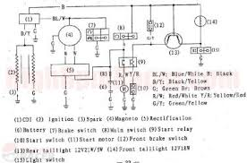 atv mpx110 wiring diagram old style Chinese ATV Wiring Diagrams at Cool Sports Atv Wiring Diagram