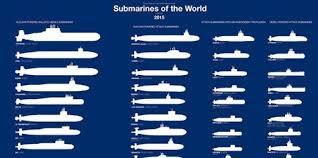 Us Submarine Classes Chart Pinterest