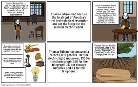 Thomas Edison Light Bulb Invention Impact Thomas Edison Storyboard By Byon