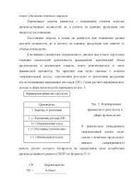 Дневник отчет по производственной практике конспект Финансы  Дневник отчет по производственной практике конспект Финансы Часть 2