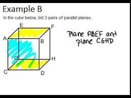 parallel planes. parallel and skew lines: examples (geometry concepts) planes e