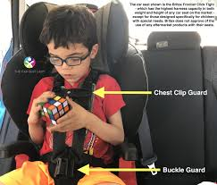 please see their website to make sure the guards will work on your child s seat as you need a specific crotch buckle and harness strap type in order to