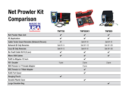 Coax Comparison Chart Platinum Tools Products Testers Network Cable