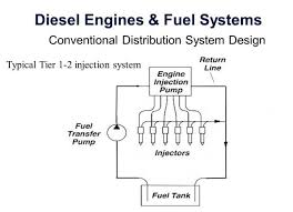mack pto wiring schematic mack automotive wiring diagrams fuel injection system w640 mack pto wiring schematic fuel injection system w640