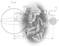 Eric Weisstein's World of Physics