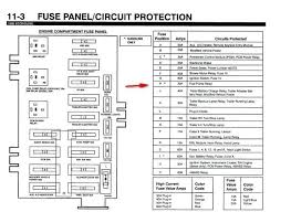 1995 ford econoline conversion van fuse panel diagram wiring 1995 Ford Ranger Fuse Box Diagram at 1995 Ford F150 Fuse Box Diagram