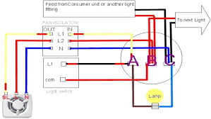 wiring diagram for ceiling fan with light switch australia simple a 3 way images c