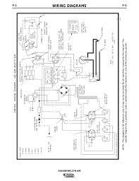 lincoln 225 arc welder wiring diagram collection electrical wiring lincoln welding machine wiring diagram lincoln 225 arc welder wiring diagram collection sa 200 lincoln welder parts 9 f download wiring diagram