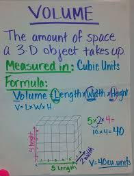 Volume And Capacity Chart Math Volume Anchor Chart For School Education Maths