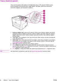 HP LaserJet 1160, 1320, 1320n, 1320tn, 1320nw. Kullanım - PDF Ücretsiz  indirin