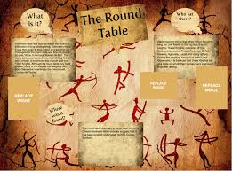 the round table improved
