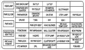 panther pa720c remote start wiring diagrams wiring diagram libraries panther pa720c remote start wiring diagrams