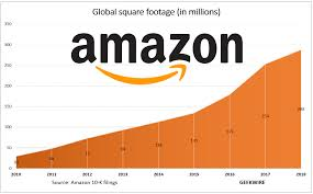 How Big Is Amazons Global Real Estate Footprint New Filing