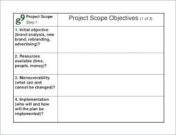 Project Management Post Mortem Template Postmortem Template Highendflavors Co