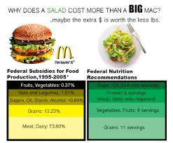 Healthy Vs Unhealthy Food Chart 14 Best Photos Of Healthy Vs Unhealthy Food Label