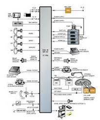 similiar bmw e46 wiring diagrams keywords bmw e46 rain sensor wiring diagram in addition bmw e46 wiring diagrams