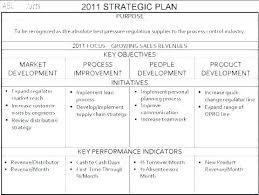 Personal Improvement Plan Template Free Performance Improvement Plan Template Development For